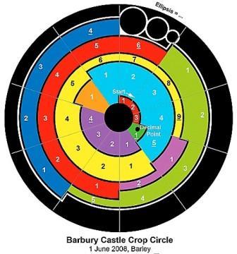 Sur la piste du code Pi … Crop-circle-pi