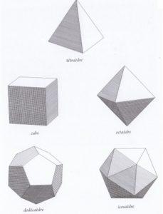 On a retrouvé de mystérieuses sphères en pierre datant de 5000 ans. Que signifient elles ? Solide-de-platon-b4136e4c-229x300