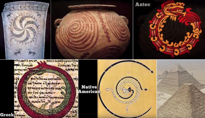 19 - Thore encodé par différentes cultures depuis des millénaires